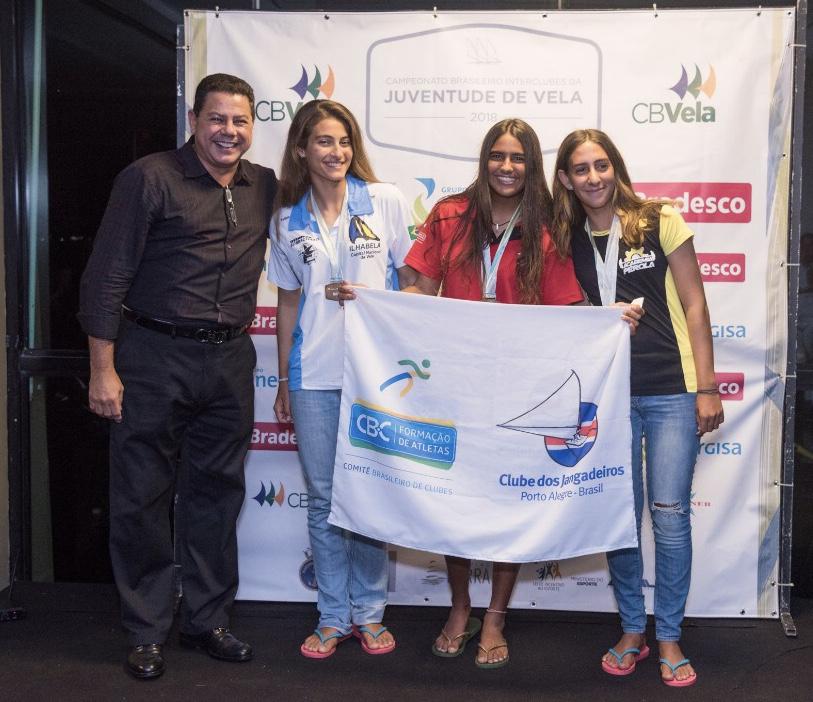 Vice-campeões do Sul-amaericano de Snipe 2018